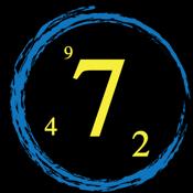 Celebrity Numerology