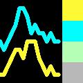 SpeedoGraph