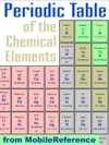 Periodic Table Of The Chemical Elements Mendeleevs Table