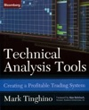 Technical Analysis Tools