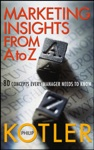Marketing Insights From A To Z