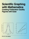 Scientific Graphing With Mathematica