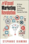 The Visual Marketing Revolution 26 Rules To Help Social Media Marketers Connect The Dots