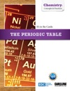Its In The Cards The Periodic Table
