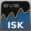 ISKies