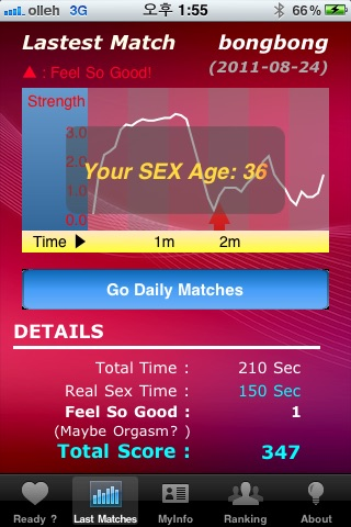 Sex Stamina Tester Screenshot