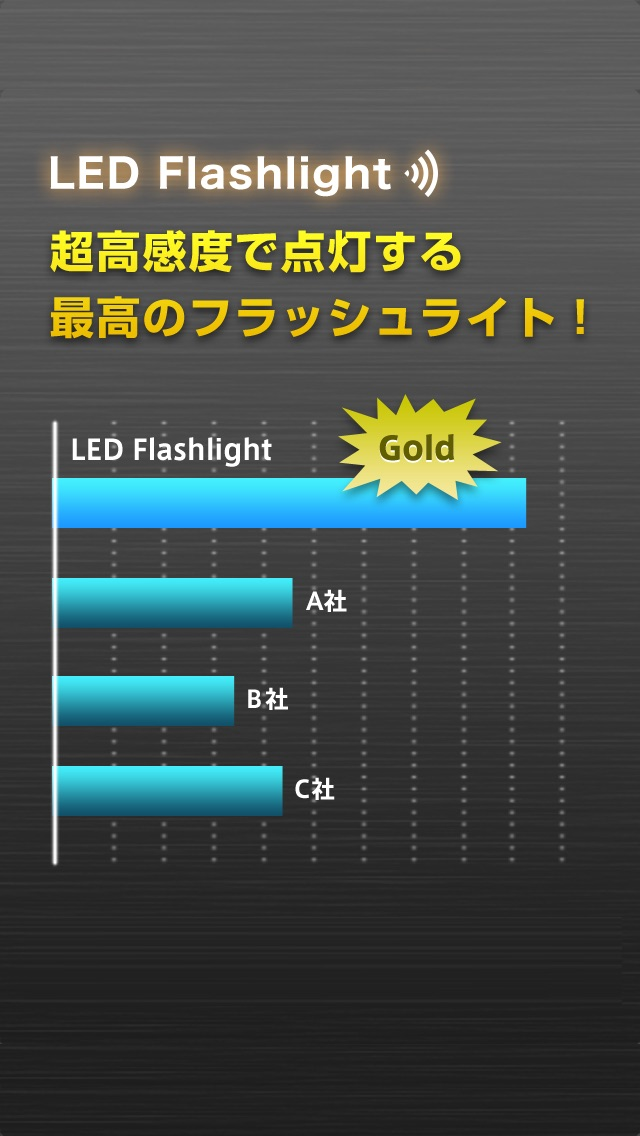 LED懐中電灯 - 超高感度で点灯する最高... screenshot1