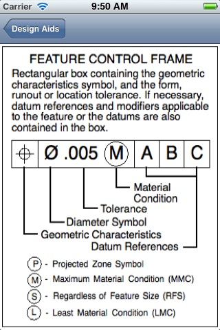 Design Aid For Gdt And Weld Symbols By Richard Gobeil