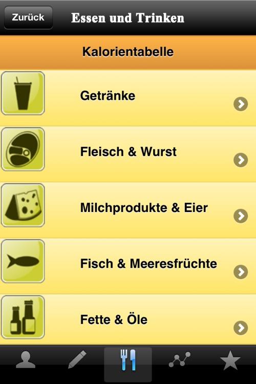 Kühlschrank-Alarm by Verein fuer gesunde Ernaehrung