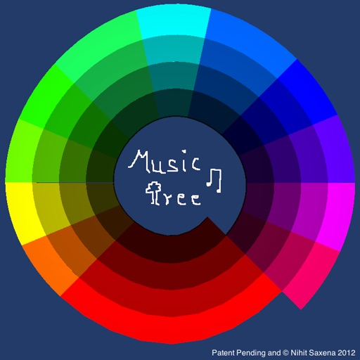 analysis of music played in different