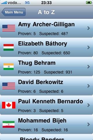 Serial Killer Encyclopedia screenshot 1