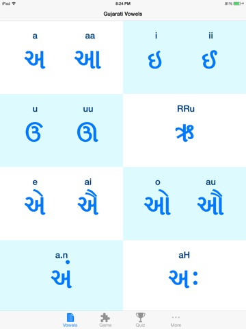Gujarati Vowels - Script and Pronunciation-ipad-0