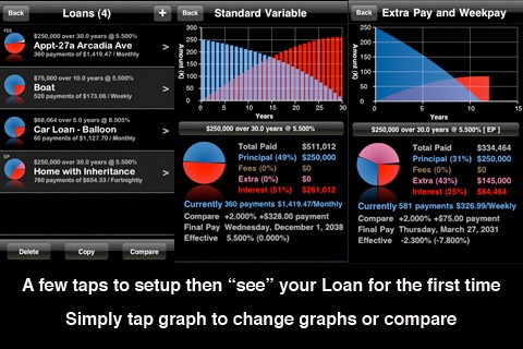 iHome - Loan, Mortgage and Property Tools screenshot 1
