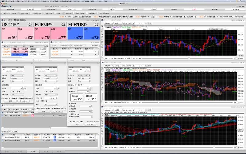 Fx in finance