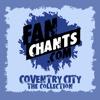 Coventry City '+' FanChants, Ringtones For Football Songs