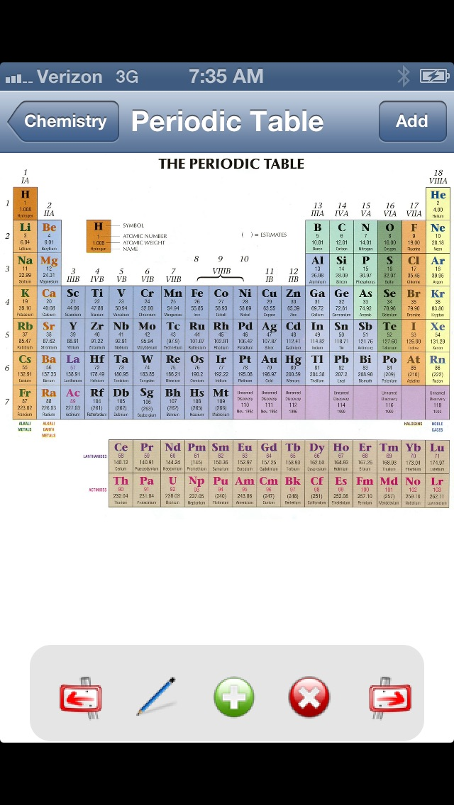 Chemistry Formulas screenshot two