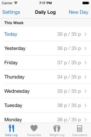 iSkinny - Food Diary and Weight Tracker screenshot 1