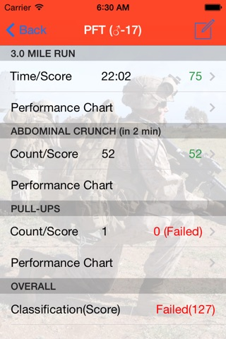 Marine Corps Fitness Calc screenshot 2
