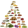 Ketogenic Diet - Ultimate Diet Guide