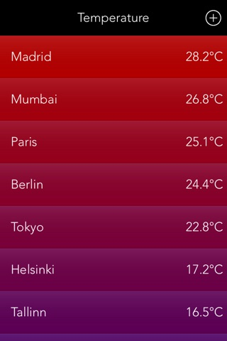 Weather Compare - List Stats screenshot 1