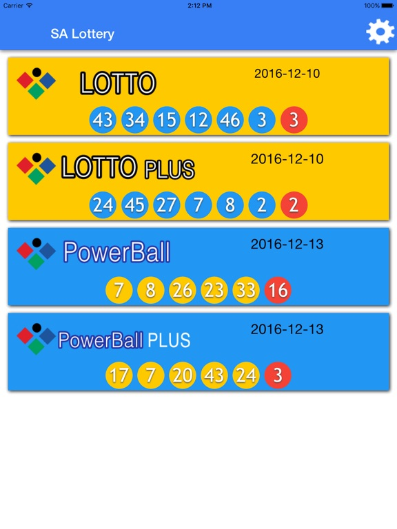 Sa Lotto Results