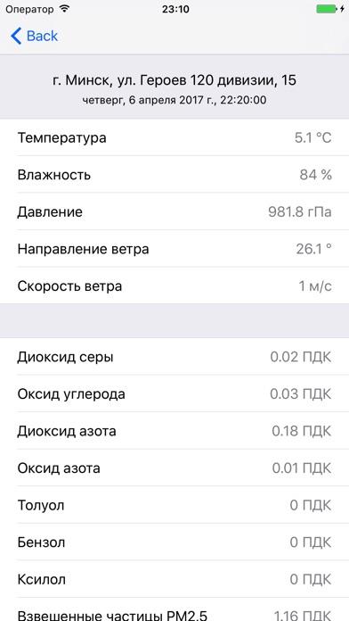 Состояние атмосферного воздуха в БеларусиСкриншоты 2