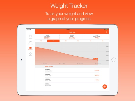 ProTracker Plus Calorie Diary Screenshots