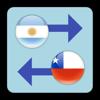 Peso argentino x Peso chileno