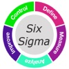 Six Sigma  -  Brilliant Six Sigma