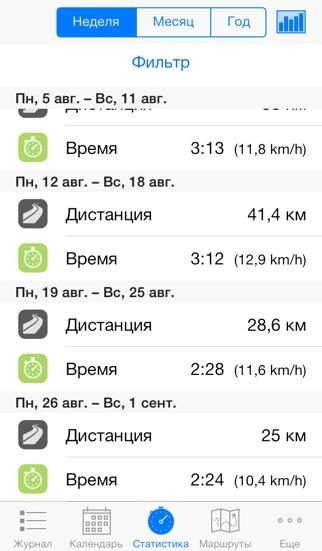 Журнал велосипедистаСкриншоты 4