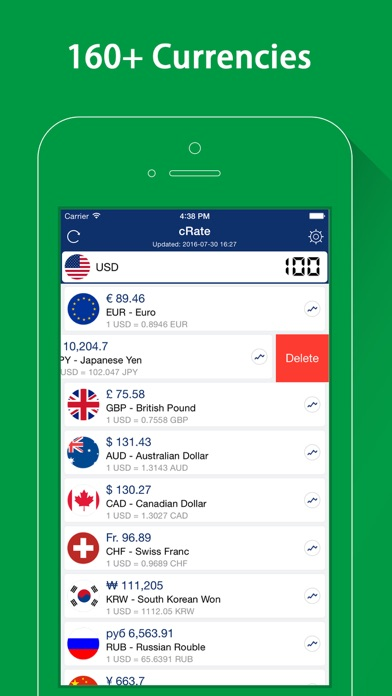Screenshot #4 for cRate Pro - Currency Exchange Rates Converter