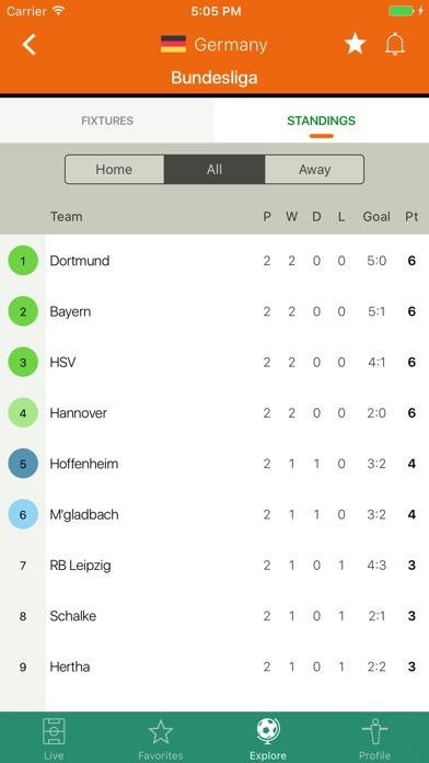 Screenshot of Futbol244