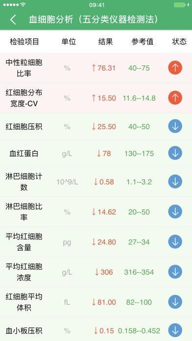 中大医护 screenshot 3