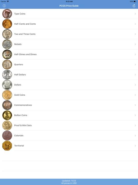 Download coin price guide / Adex token number verizon