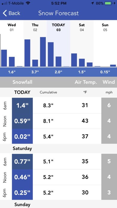 download Snow Report & Forecast apps 4