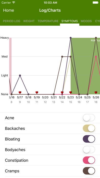 Period Tracker Deluxe screenshot 4