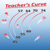 Matthew Stanulonis - Teachers Curve artwork