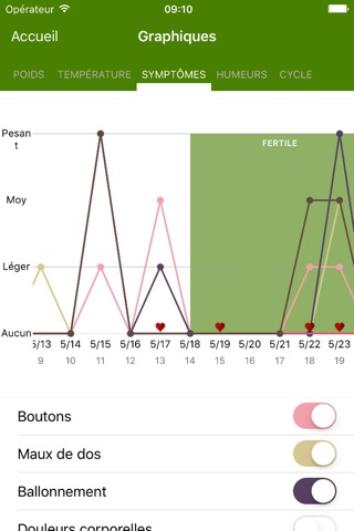 Period Tracker Deluxe screenshot 3