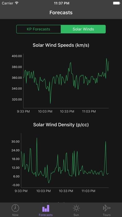 My Aurora Forecast Pro app