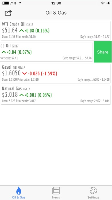 download Oil Price -  Real Time Prices* apps 0