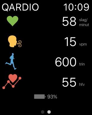 Blodtryk skema excel – Soil moisture sensor