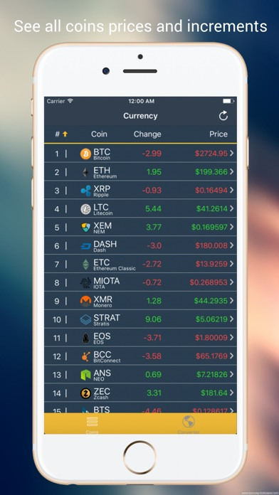 bitcoin ticker   converter pro