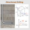 Directional Drilling - Cafm