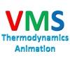VMS - Thermodynamics Animation