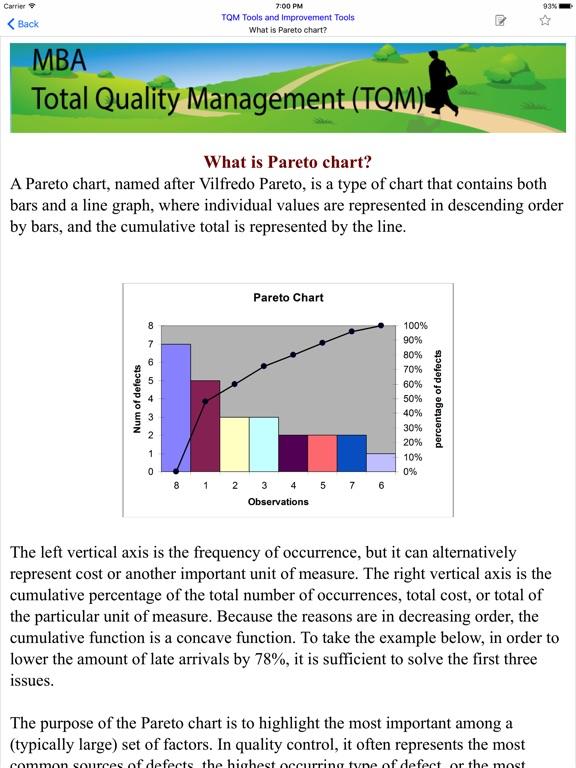 total quality management tqm 0