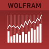 Wolfram Corporate Finance Professional Assistant