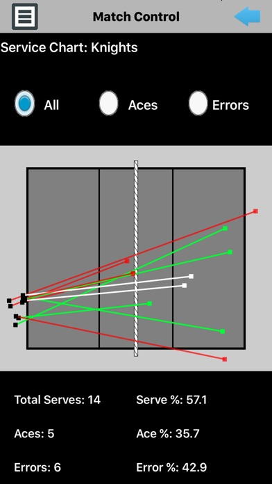 McStats VBall screenshot1
