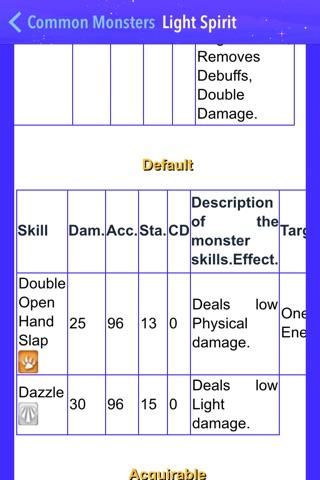 monster breeding guide