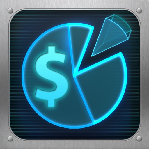 budgets-for-iphone