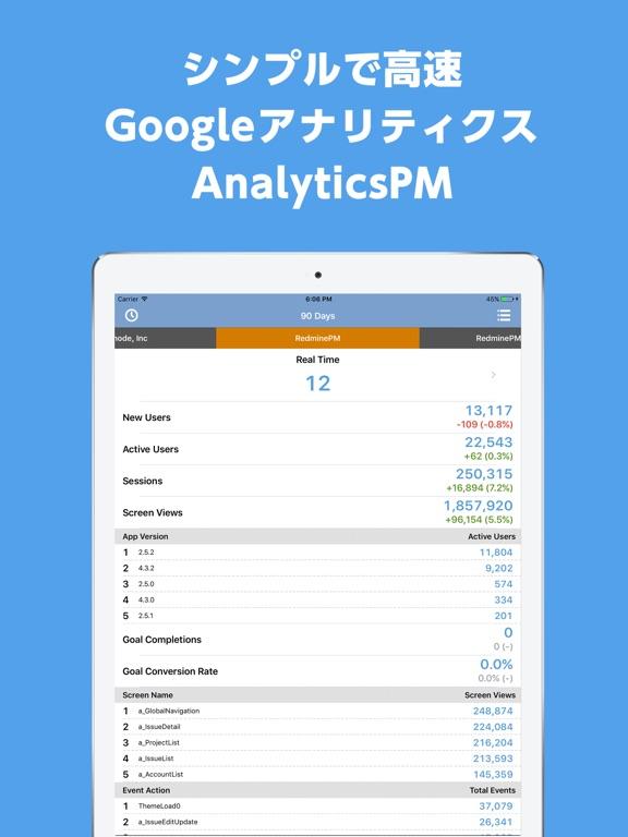 AnalyticsPM for Google Analytics Screenshot